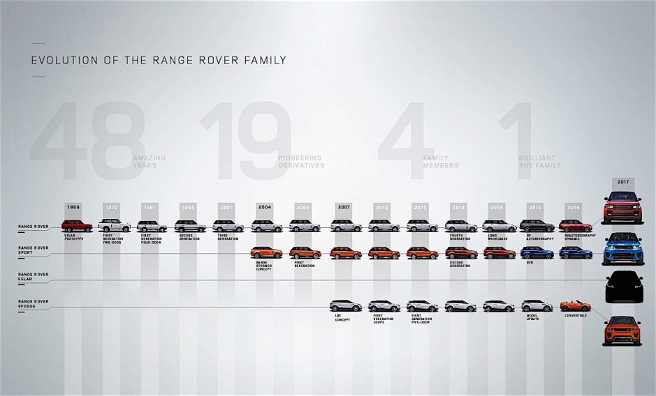 introducing-the-range-rover-velar_2