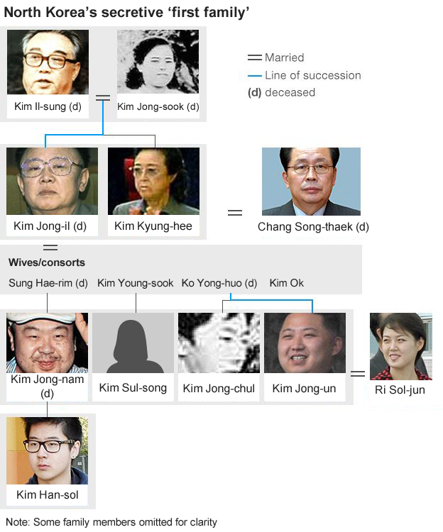 kim-jong-nam-6